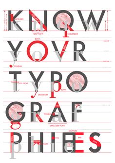 """emmadooc:    """"Know Your Typographies"""" a poster on the anatomy of letters."""