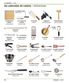 Les ustensiles de cuisine. french kitchens, kitchen tools