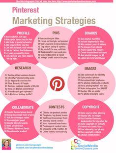 Pinterest Marketing infographic