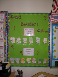 Blooms Questions and Marzano questions