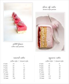 how much cake to order