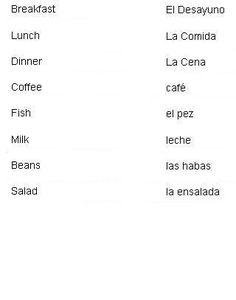 Spanish Language Activities at EnchantedLearningcom