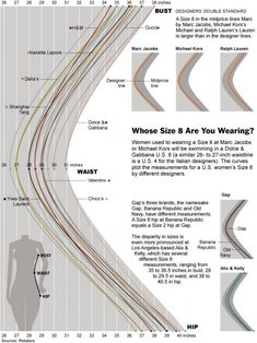 Women's dress sizes demystified