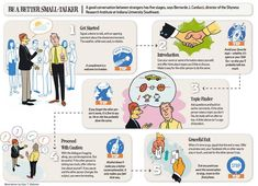 How to be better at small talk: http://on.wsj.com/16IvVqv