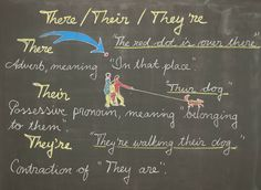 Waldorf ~ 4th grade ~ Language Arts ~ There / Their / They're ~ chalkboard drawing