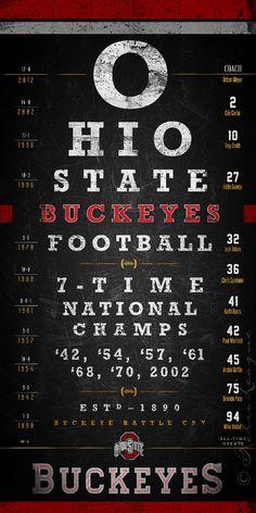 Ohio State Buckeyes Eye Chart Chalkboard.