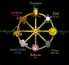Wiccan Pagen Graphics Wiccan Pagen Comments Wiccan Pagen Myspace ...