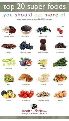 Top 20 Super Foods You Should Eat More Of via HealthCastle.com