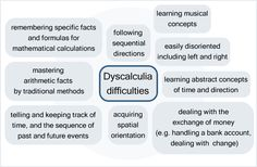 Dyscalculia is much more than being bad at math.