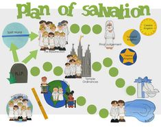 Plan of Salvation poster board cut-outs
