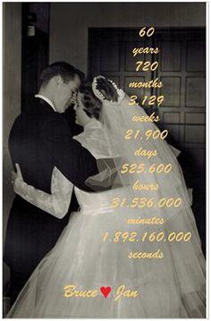 60th wedding anniversary!