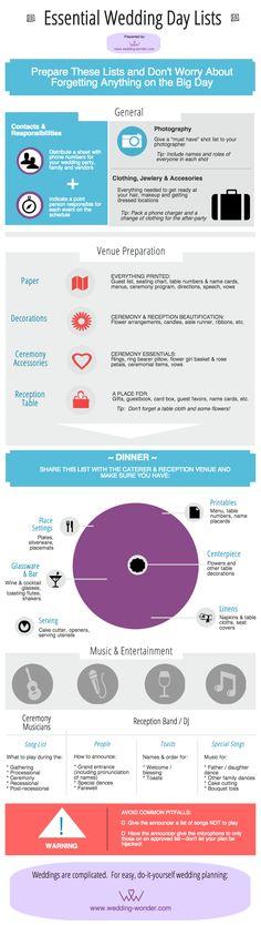 wedding-wonder_wedding-day-list-infographic