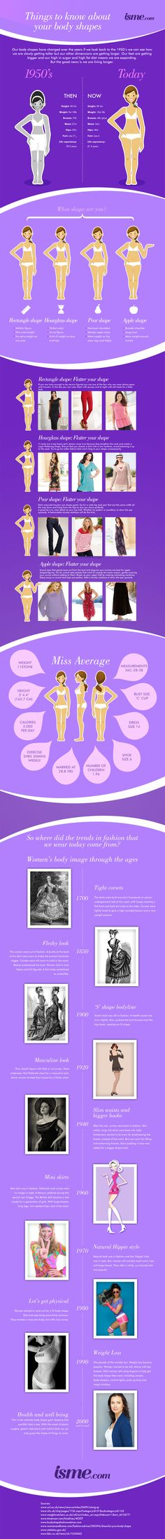 Knowing your body shape is crucial in selecting the right outfits. This Infographic covers 4 most common – Rectangle, Hourglass, Pear and Apple