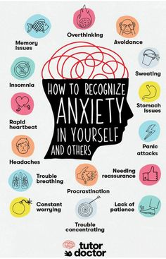 How to recognize anxiety in yourself and others - Tutor Doctor