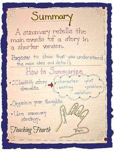 Teaching Fourth: Summarizing Anchor Chart