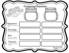Describing Characters Graphic Organizers.  Great for analyzing characters in any book.  $