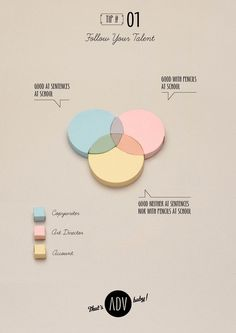 "THAT'S ADV, BABY! - ""Manifesto"" by Fabrizio Tarussio, via Behance"