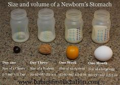 remember this, new parents, babi stomach, milk, newborn stomach, infants, breastfeed, new moms, size