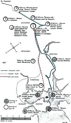 The Paul Revere ride. (found a map...Mrs. Duke will love this!!!) lol.