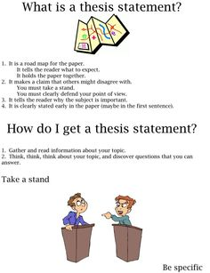 what is included in a thesis statement