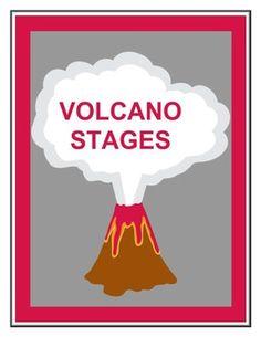 Volcano Stages Worksheet - On Sale