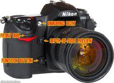 Nikon D300 guide