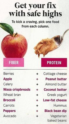 Fiber + Protein pairings for quick fix snacks.