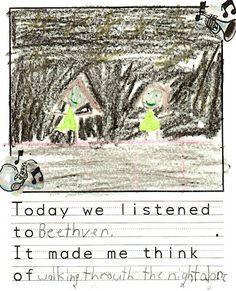 Great sentence frames for listening!