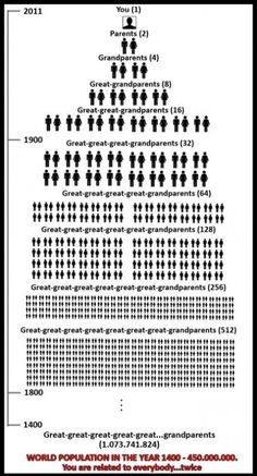 Funny Pictures - Do the math - MEME, LOL and Funny Pictures. Get the BEST and Funniest MEME, Funny Pictures and LOL from the Funny Pictures Blog.