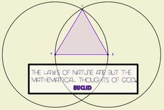 The laws of nature are but the mathematical thoughts of God. - Euclid Mashing up the quote from today's On This Day in Math with a conversation with Jen Silverman about her lovely introduction to constructions in GeoGebra ggbbook.