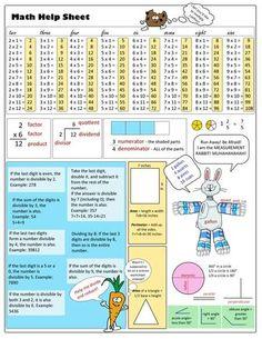 Math reference sheets