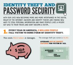 Why strong passwords aren't enough