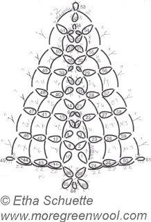 Threads of a Tatting Goddess Maus' Christmas tree