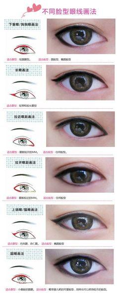 Diferente Cara pintura eyeliner Guinness ---- Análisis de super-Detallado de los Seis Tipos de forma de los ojos, te enseñan los Diferentes ...