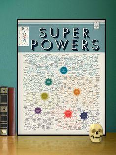 Superpower flow chart