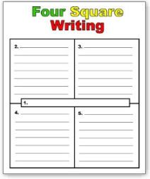4 square writing graphic organizer  Google Image Result for http://www.irc.vbschools.com/fortheweb/LanguageArts/thumbnails/4SquareWriting.jpg