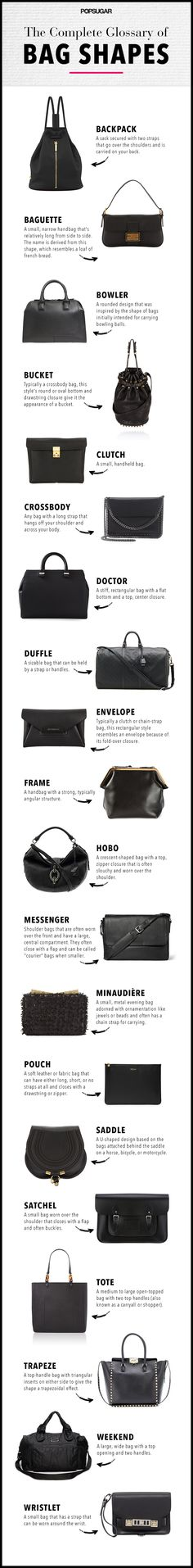 Everything You Need to Know About Bags.  Great reference.