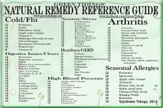 Infographics- Natural Remedies Remedy, health, nutrition, environment.