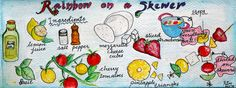 Rainbow on a skewer<span class='title_artist'> by Ritu Dua</span>