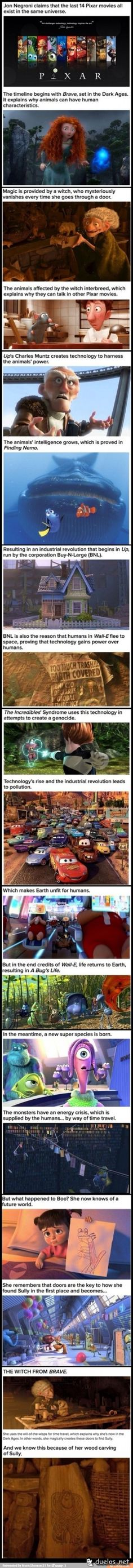 Pixar Hypothesis - I think my brain hurts...