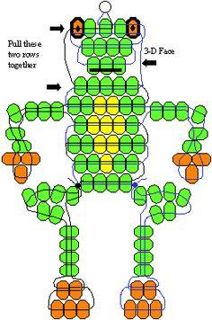 Frog pony beads pattern