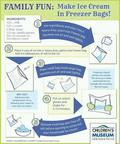 Freezer bag ice cream