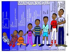 PEDs immunization schedule. Pediatric nursing.