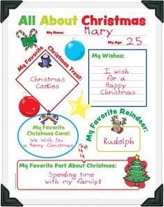 All About Christmas Poster Printable!