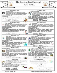 The Learning Box Preschool - Monthly Preschool Curriculum Activites