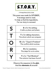 Elements of a good essay