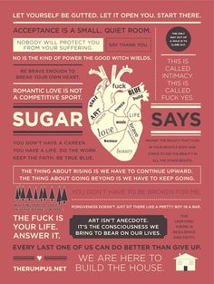 All of the advice you'll ever need is within the Dear Sugar (aka Cheryl Strayed) column on The Rumpus. http://therumpus.net/sections/dear-sugar/