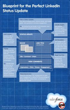 The #Perfect #LinkedIn Status Update -- #infographic by @salesforce.com and learn more #business success tips at http://ringit.us/fsmm6