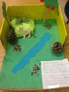 KB-Ecosystem Diorama Project. A great way for students to have fun picking an ecosystem and also having a hands on/visual representation of an ecosystem