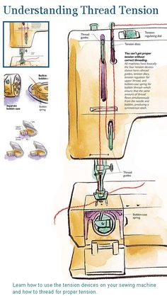 Understanding Thread Tension. Diagrams and how to fix sewing machine tension problems - very helpful!  http://www.threadsmagazine.com/item/4302/understanding-thread-tension/page/all